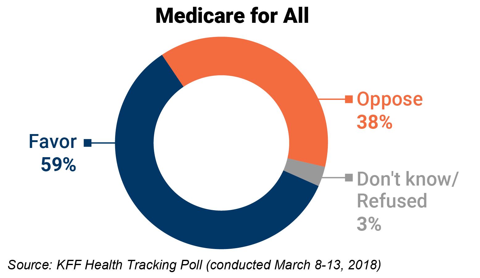 07%20-%20Medicare%20for%20All-01.png