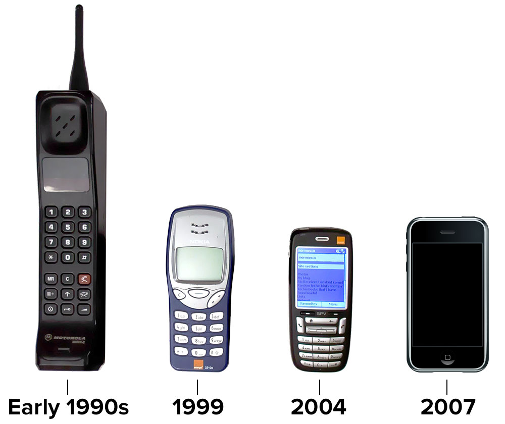 Mobile Phone Evolution 1990s to 2007
