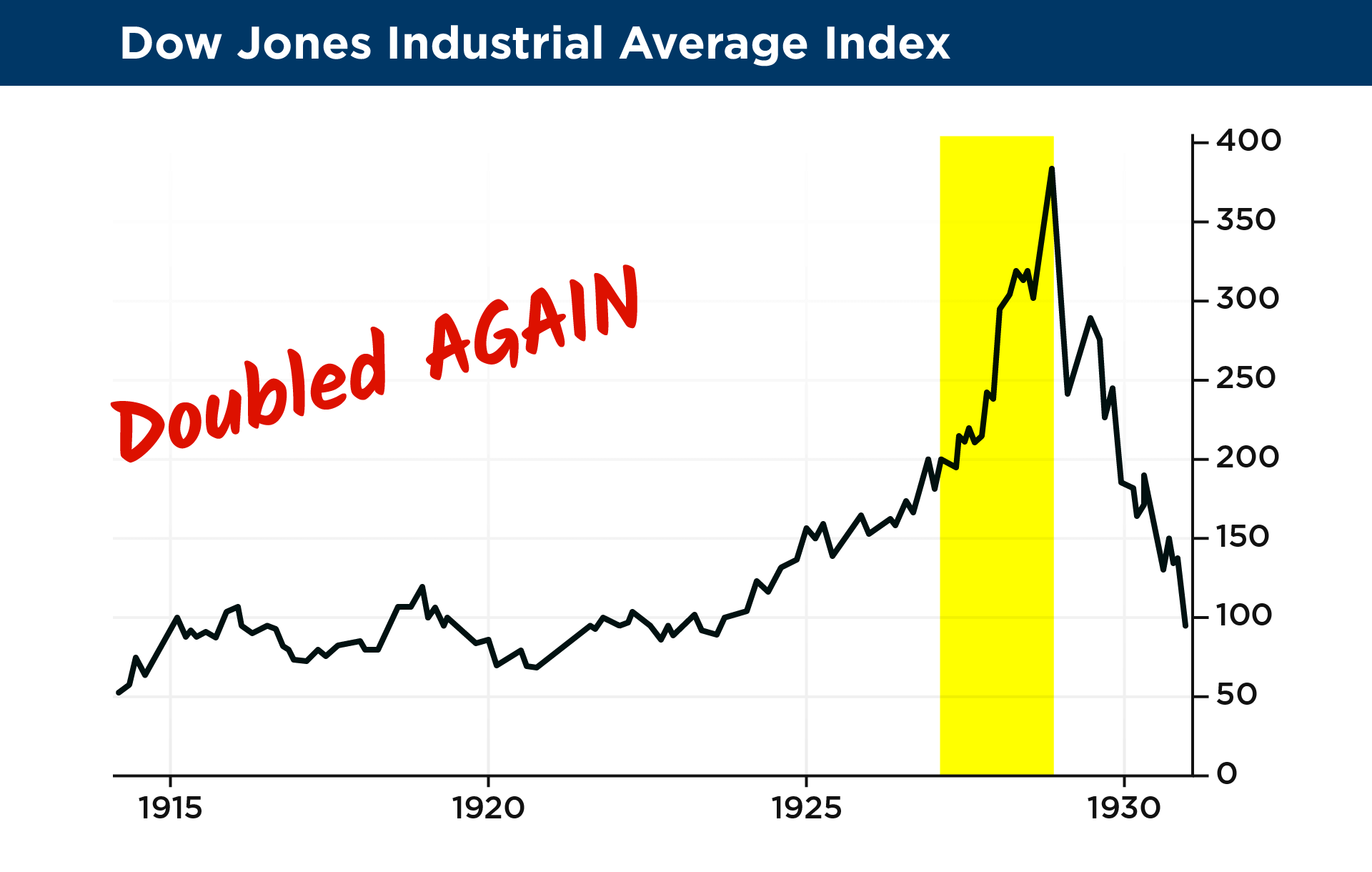 13a dow jones industrial average index 32xg it happened in 1980s japan biocorpaavc Images